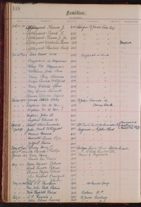 Page from Parish Register, 1832-1923, 1940
